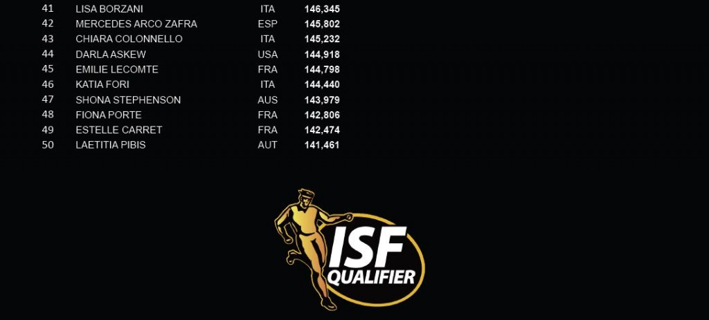 "skyf3 1024x463 - Classement mondial ""Ultra"" 2013 par la Fédération Internationale de Skyrunning"