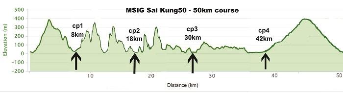 Le profil du MSIG Sai Kung50
