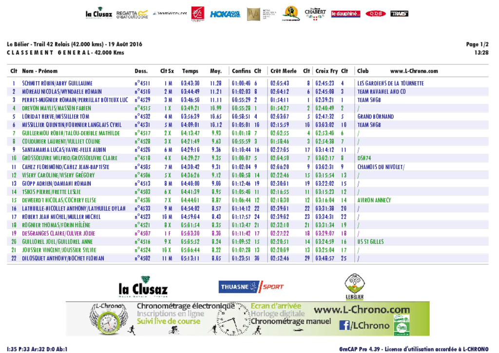 thumbnail of le_belier_trail_42kmrelais