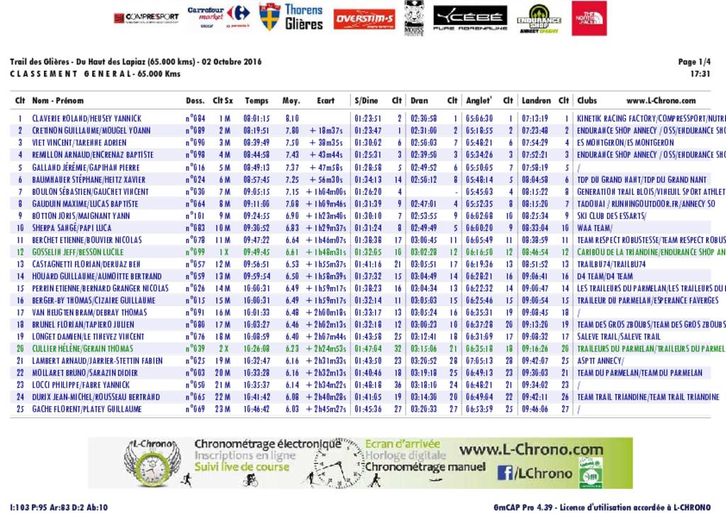 trail des glieres 65 pdf - RESULTATS DU TRAIL DES GLIERES 02-10-2016