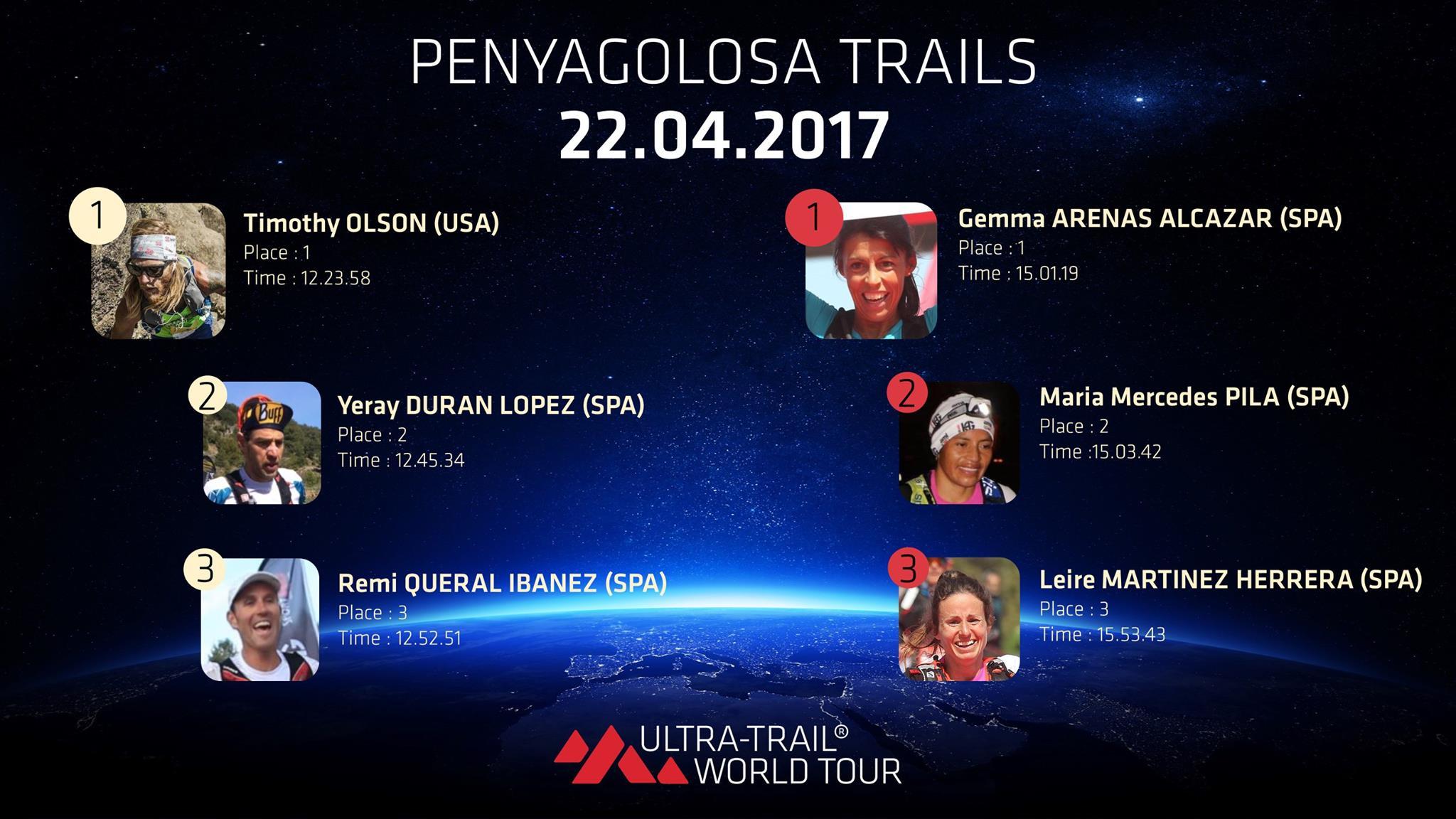 18155868 772195486281599 9093487832474675320 o - MIUT et Penyagolosa Trails 2017, deux courses de l'Ultra-Trail® World Tour passionnantes !