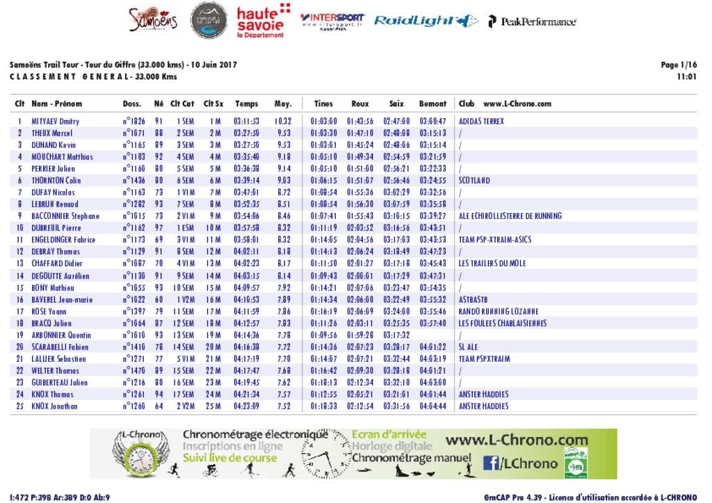 thumbnail of samoens_trail_tour_33