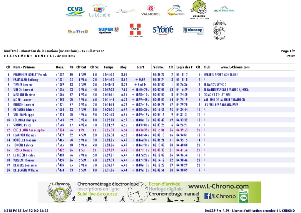 thumbnail of mad_trail_42 resultats