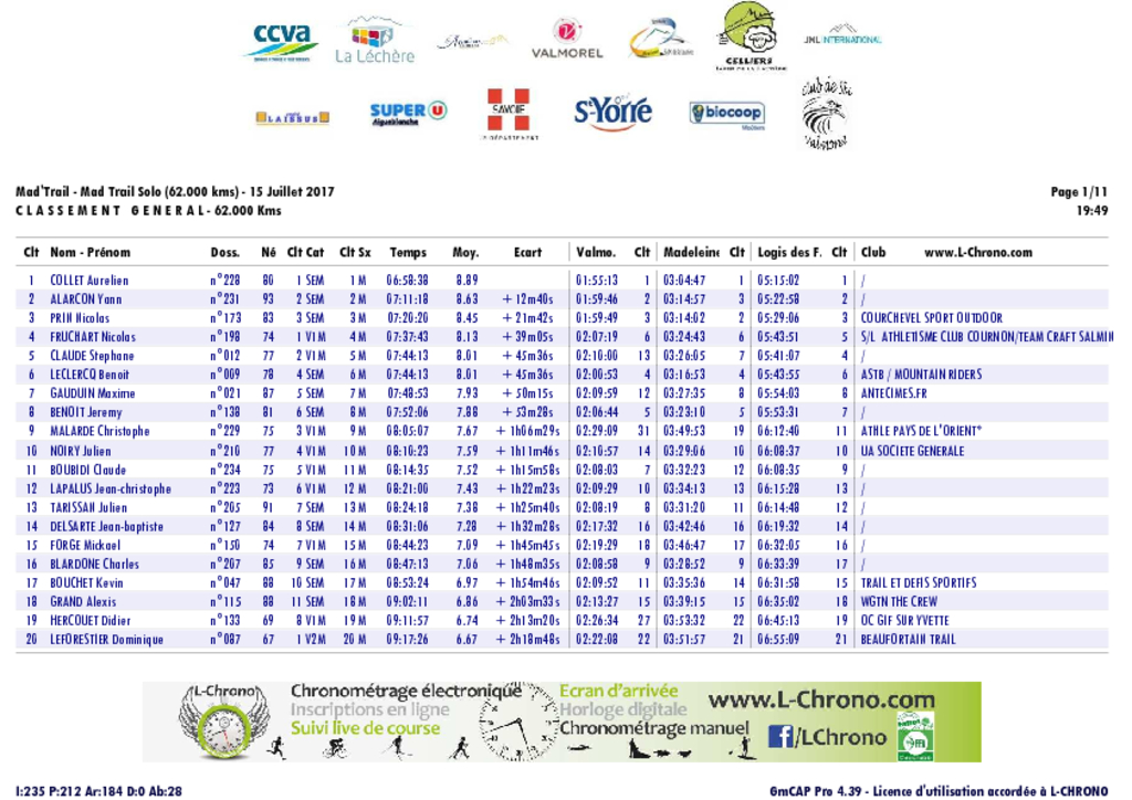thumbnail of mad_trail_62 resultats