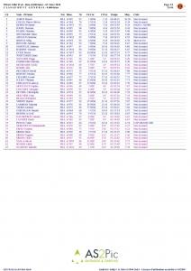 Clt WST Lans 218 8km pdf 212x300 - Clt-WST-Lans-218-8km
