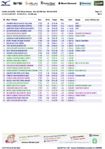 foulees de gruffy trail cheran semnoz duo pdf 212x300 - foulees_de_gruffy_trail_cheran_semnoz_duo