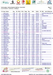 trail du laudon 21km pdf 212x300 - trail du laudon 21km