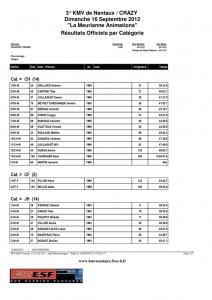 RESULTAT CAT 2012 KV NANTAUX pdf 212x300 - RESULTAT PAR CATEGORIES 2012 KV NANTAUX