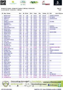 grimpee de la sambuy pdf 212x300 - grimpee_de_la_sambuy