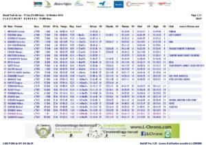 grand trail du lac 75 pdf 300x212 - grand_trail_du_lac_75