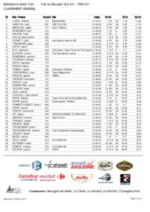 Rpt Classement Trail du Bourget pdf 212x300 - Rpt_Classement_Trail du Bourget