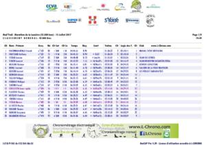 mad trail 42 resultats pdf 300x212 - mad_trail_42 resultats