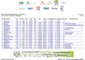 mad trail 62 resultats pdf 300x212 - mad_trail_62 resultats