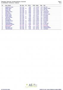 CLT 16km pdf 212x300 - CLT-16km