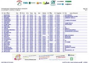 trail nivolet revard 51 pdf 300x212 - trail_nivolet_revard_51